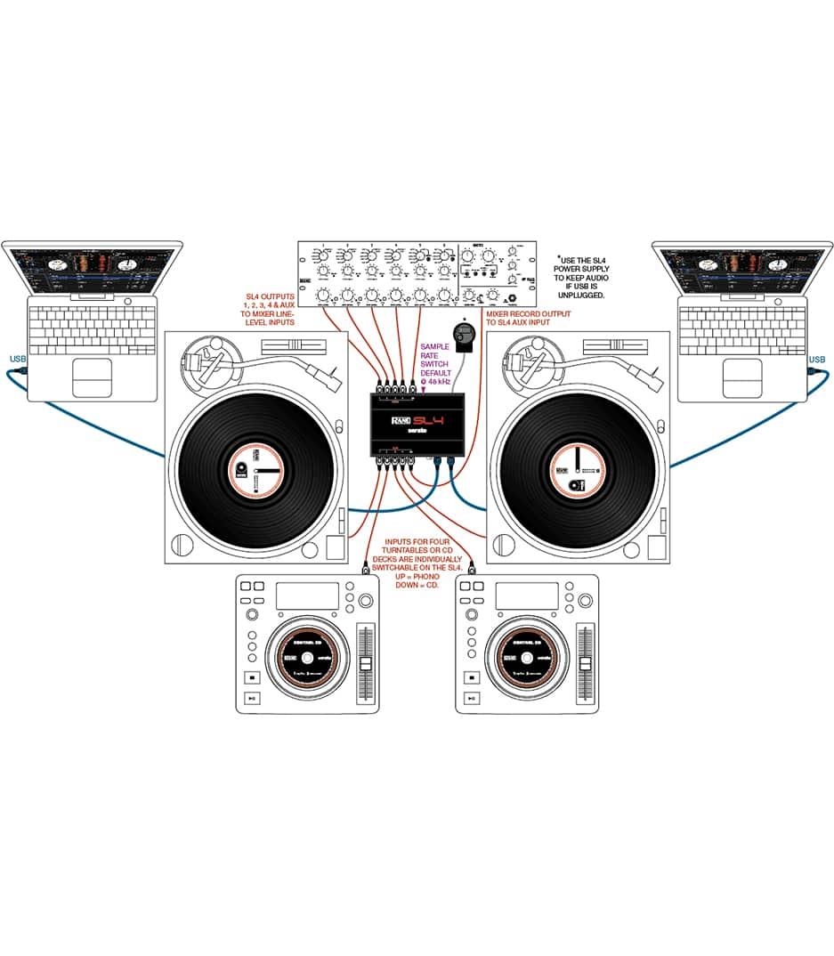 SL4 digital vinyl system - SL4 - Melody House Dubai, UAE